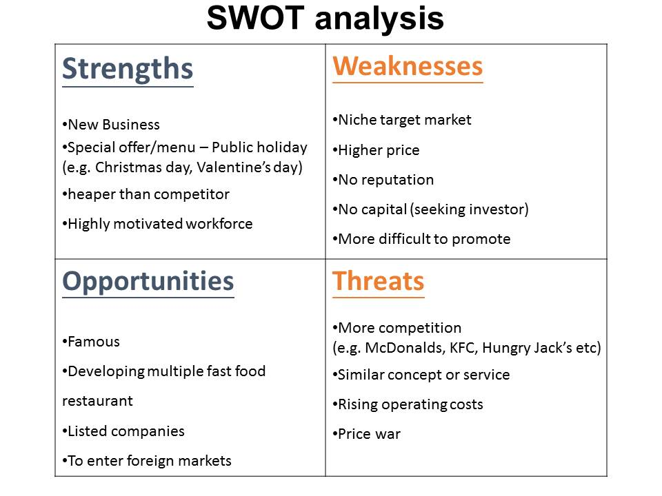swot analysis milus With restaurant swot analysis template